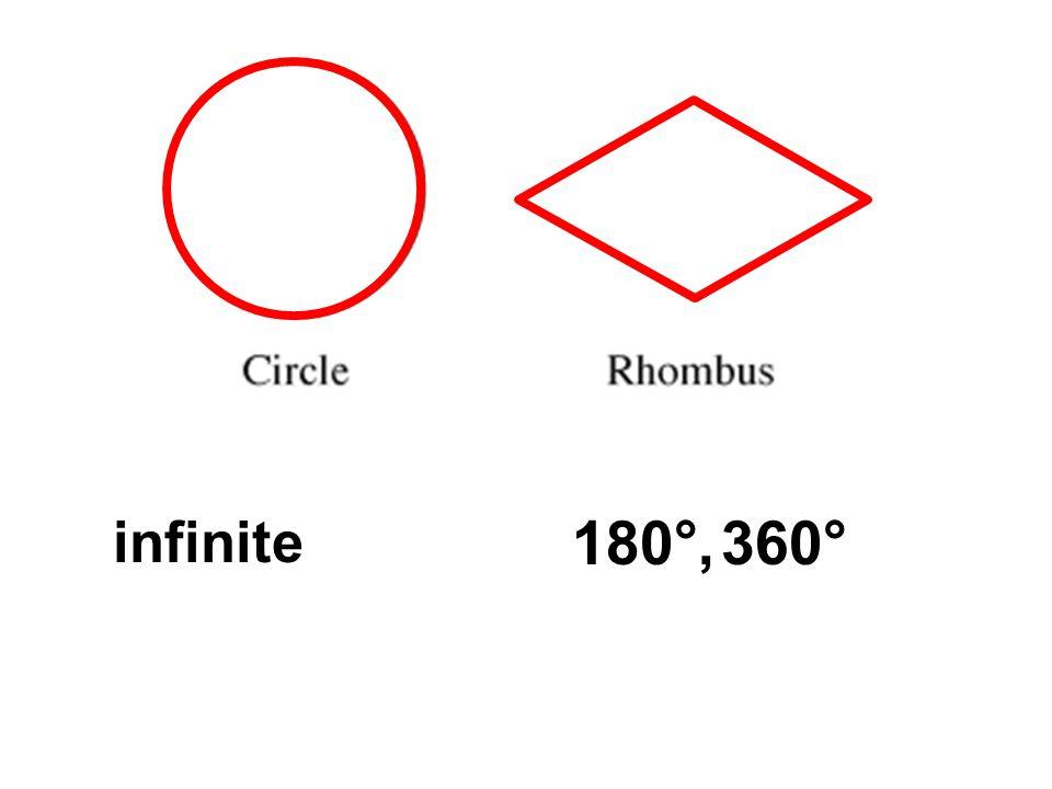 180°,360° infinite