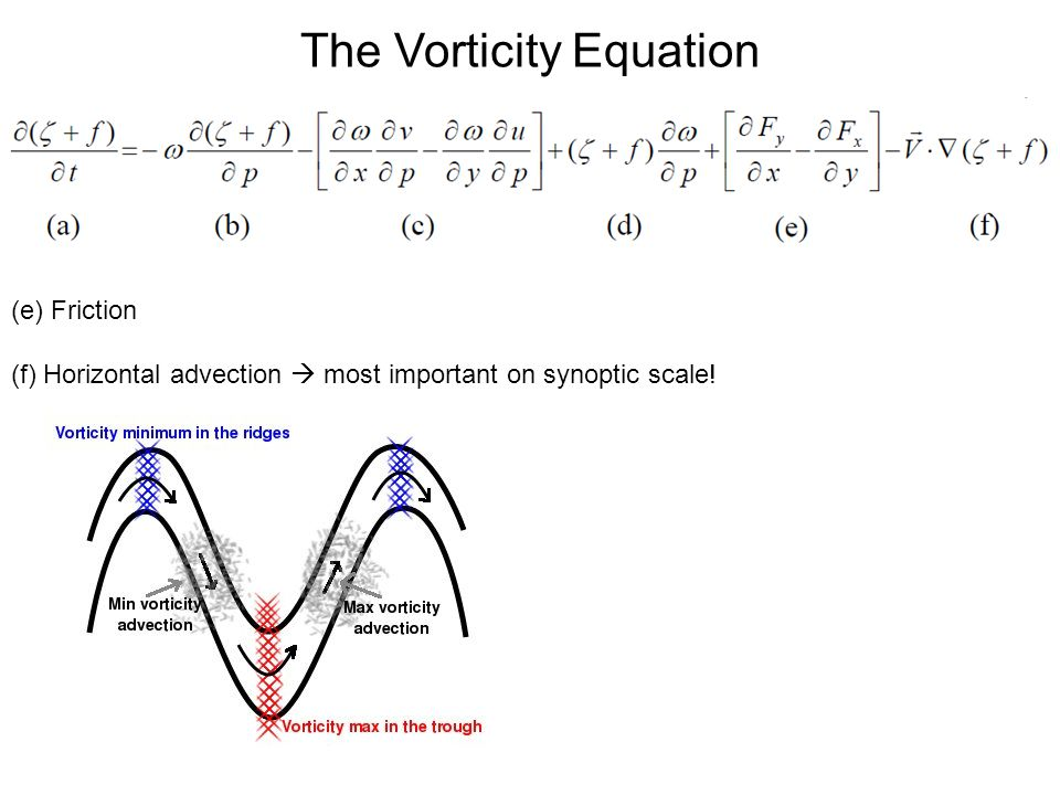 The Vorticity Equation (e) Friction (f) Horizontal advection  most important on synoptic scale!