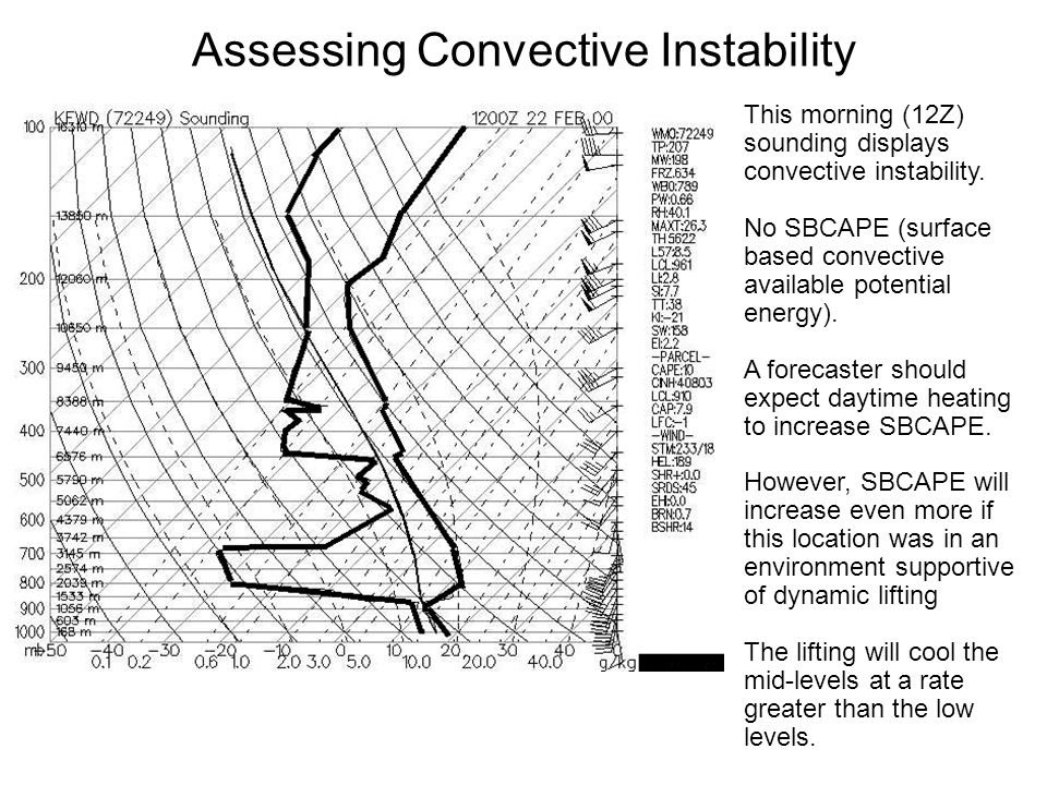 Assessing Convective Instability This morning (12Z) sounding displays convective instability. No SBCAPE (surface based convective available potential