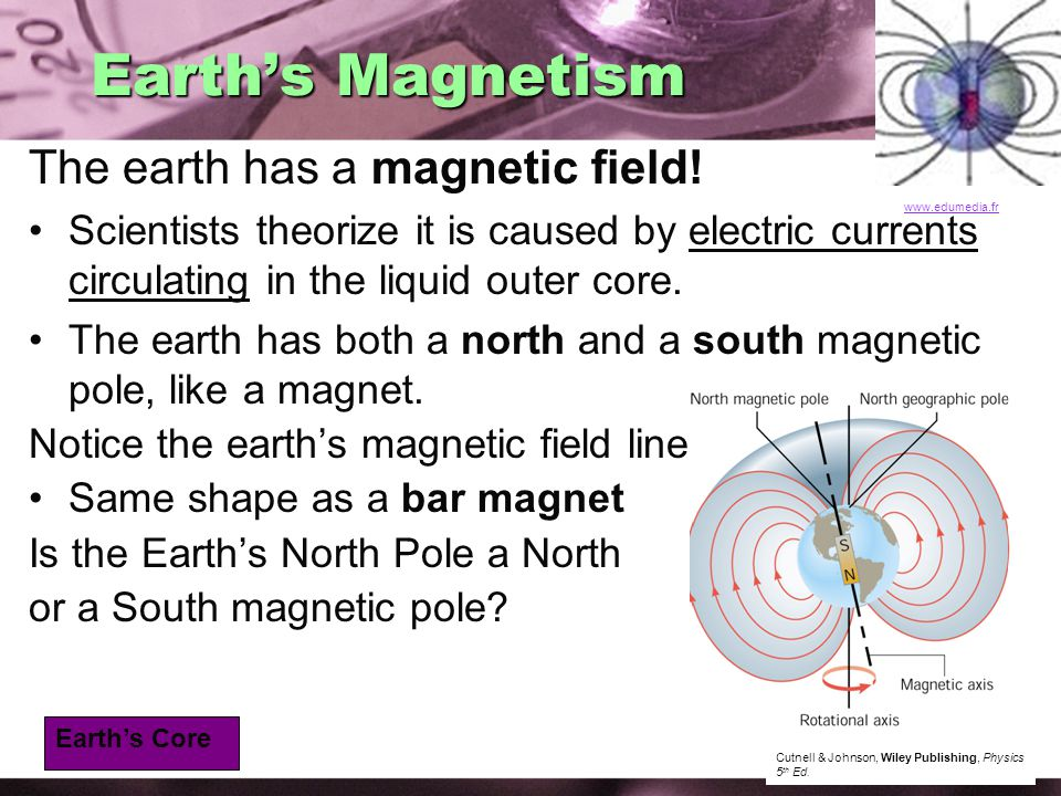 Earth's Magnetism The earth has a magnetic field.