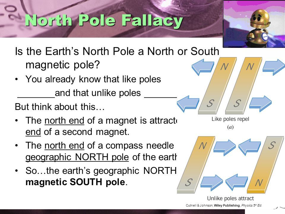 North Pole Fallacy Is the Earth's North Pole a North or South magnetic pole.