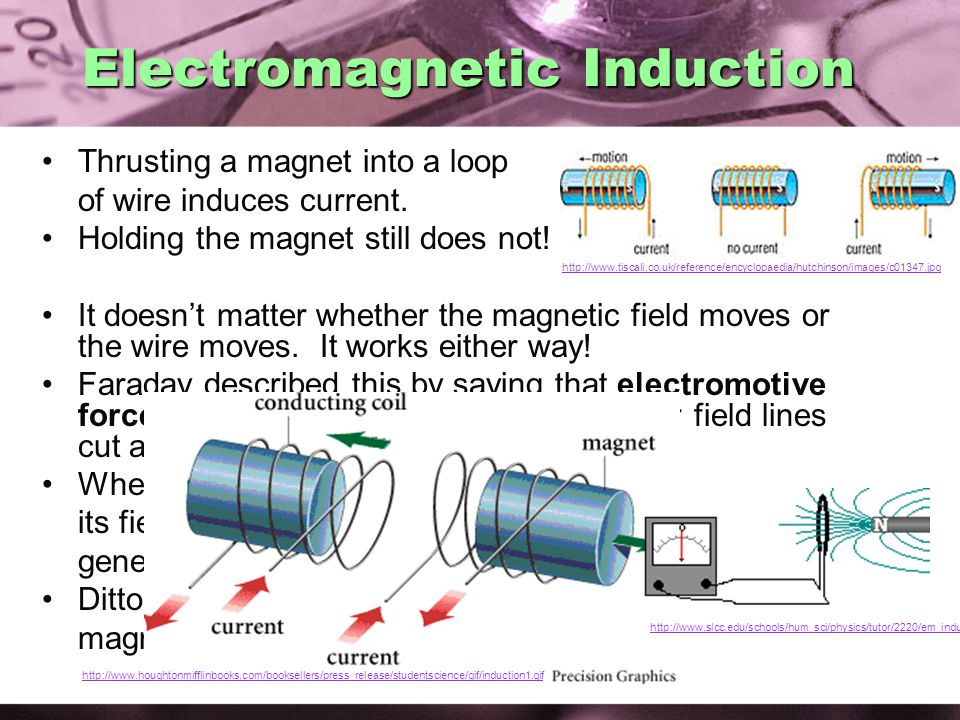 Electromagnetic Induction Thrusting a magnet into a loop of wire induces current.
