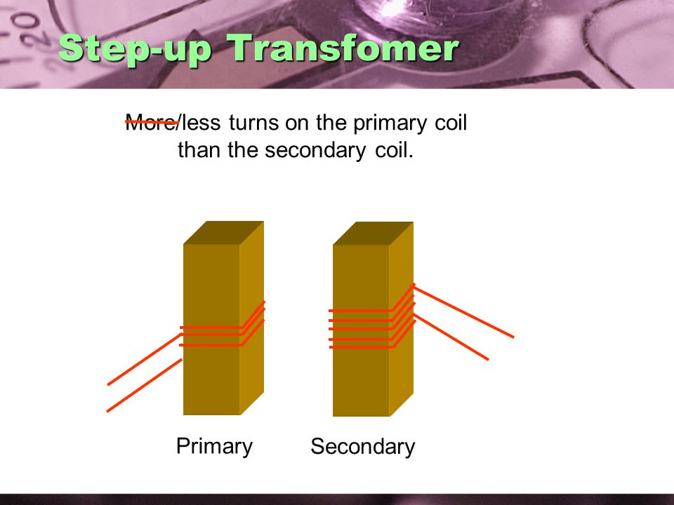 More/less turns on the primary coil than the secondary coil. Primary Secondary Step-up Transfomer