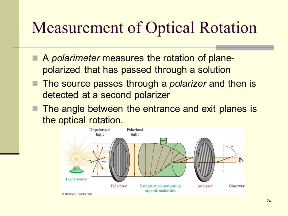 24 Measurement of Optical Rotation A polarimeter measures the rotation of plane- polarized that has passed through a solution The source passes through a polarizer and then is detected at a second polarizer The angle between the entrance and exit planes is the optical rotation.