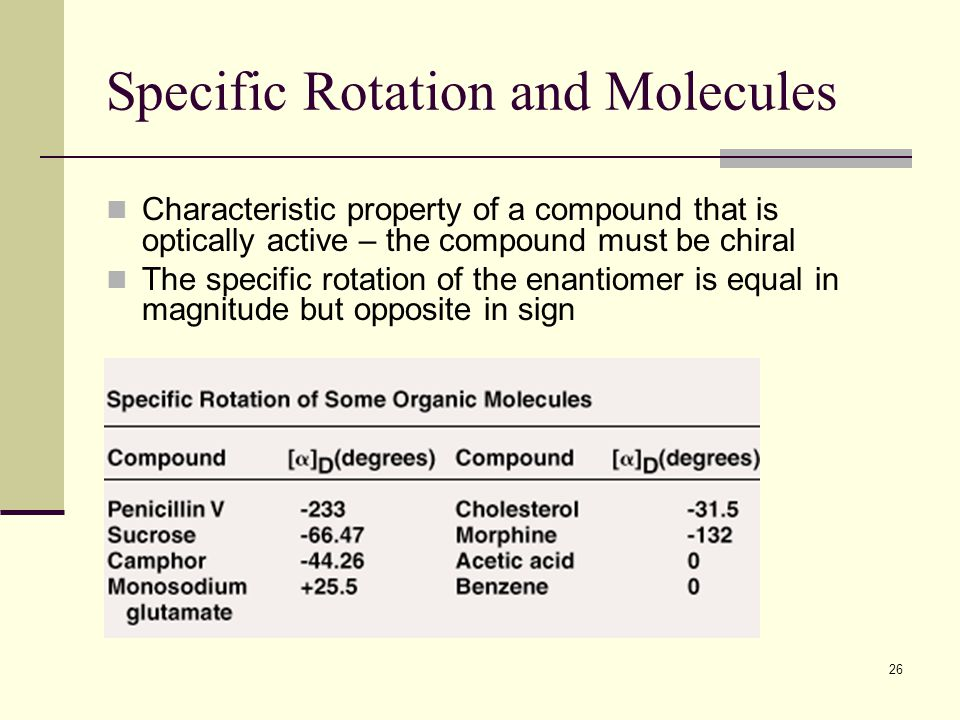 26 Specific Rotation and Molecules Characteristic property of a compound that is optically active – the compound must be chiral The specific rotation of the enantiomer is equal in magnitude but opposite in sign
