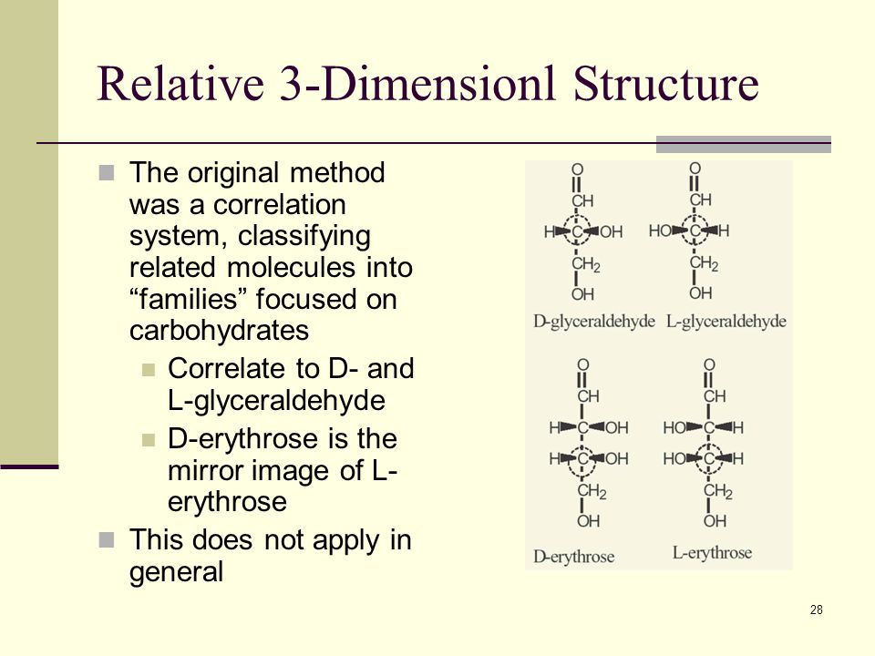 28 Relative 3-Dimensionl Structure The original method was a correlation system, classifying related molecules into families focused on carbohydrates Correlate to D- and L-glyceraldehyde D-erythrose is the mirror image of L- erythrose This does not apply in general