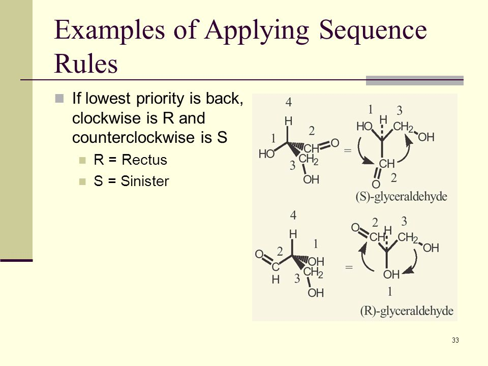 33 Examples of Applying Sequence Rules If lowest priority is back, clockwise is R and counterclockwise is S R = Rectus S = Sinister