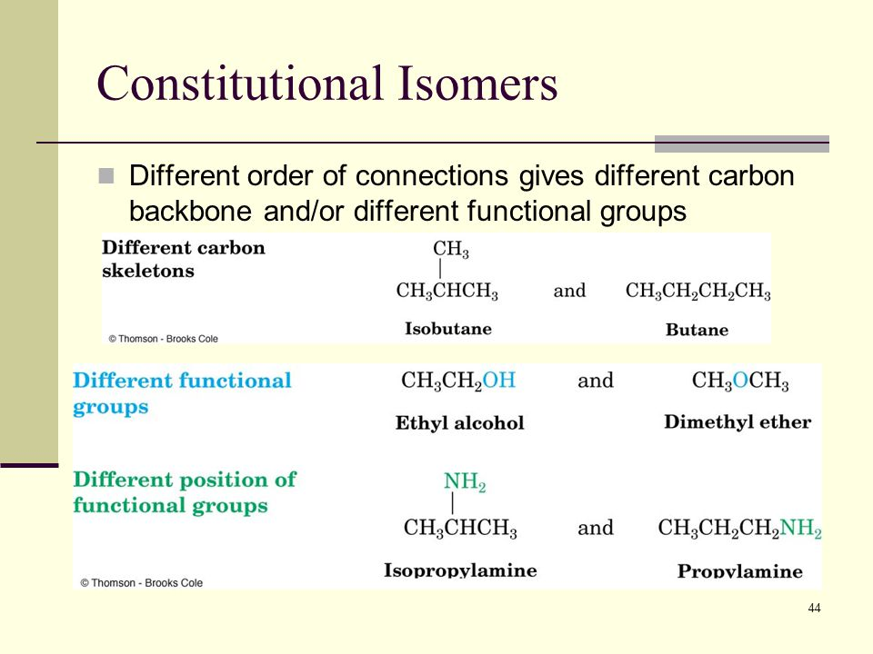 44 Constitutional Isomers Different order of connections gives different carbon backbone and/or different functional groups