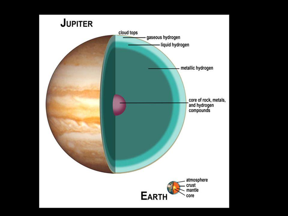 © 2005 Pearson Education Inc., publishing as Addison- WesleySaturn Mass = 95 Earths (only 30% of Jupiter) Radius = 9.4 Earths Density = 0.7 gram/cm 3