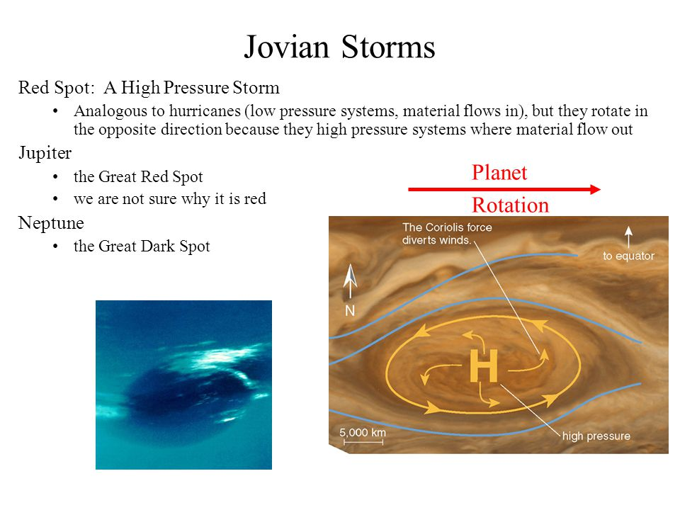 Cyclones: Low pressure weather phenomena, Winds blow inwards, Typical storm systems on Earth Rotate counter-clockwise on Northern hemisphere, Rotate o