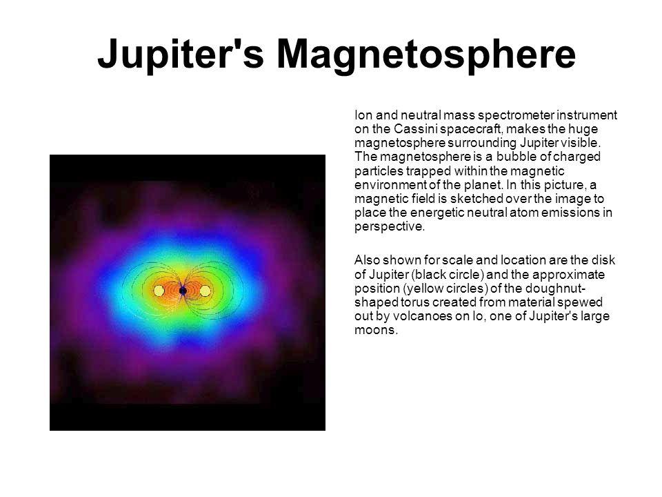 Magnetic Fields Jupiter Saturn UranusNeptune