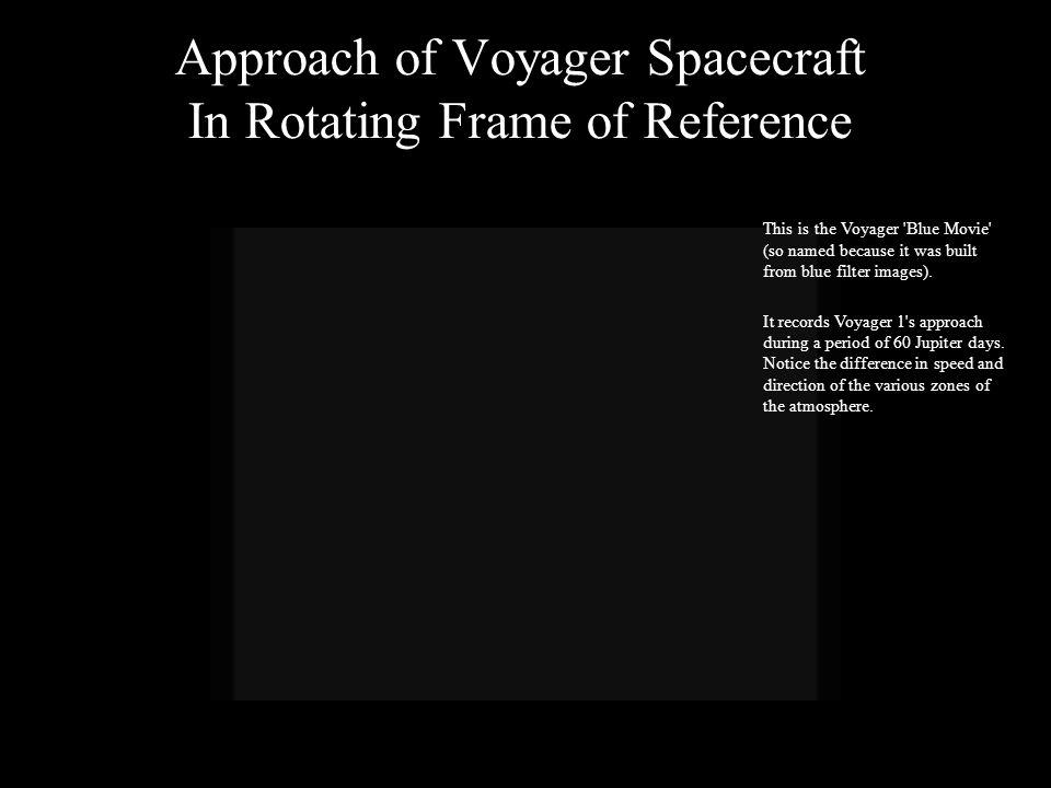 Voyager Spacecraft: Movie of Jupiter