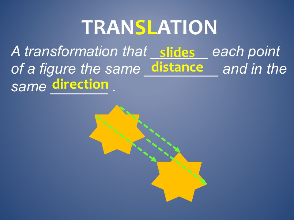 A transformation that _______ each point of a figure the same _________ and in the same _______.