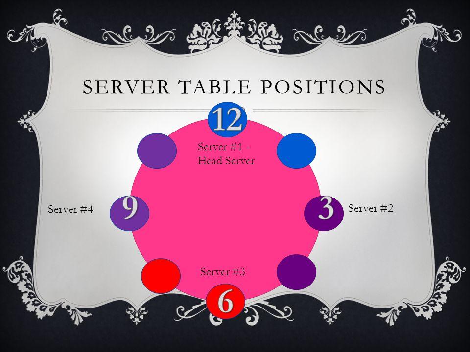SERVER TABLE POSITIONS Server #1 - Head Server Server #2 Server #3 Server #4