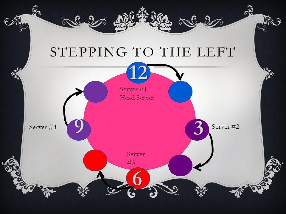 STEPPING TO THE LEFT Server #1 - Head Server Server #2 Server #3 Server #4