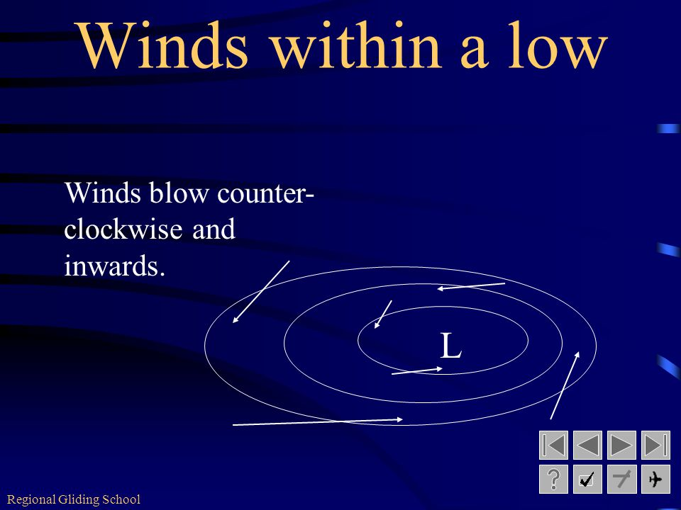 Regional Gliding School Area of Divergence A flow of air outwards from a region and is associated with highs. Sinking air compensates for the flow of