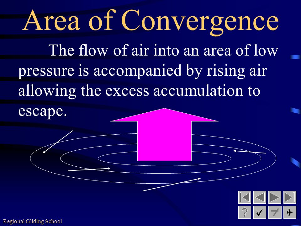 Regional Gliding School Winds within a low Winds blow counter- clockwise and inwards. L