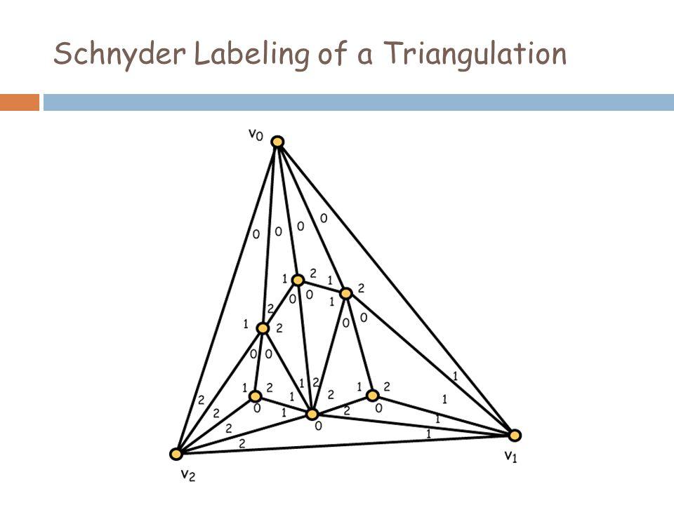 Schnyder Labeling of a Triangulation