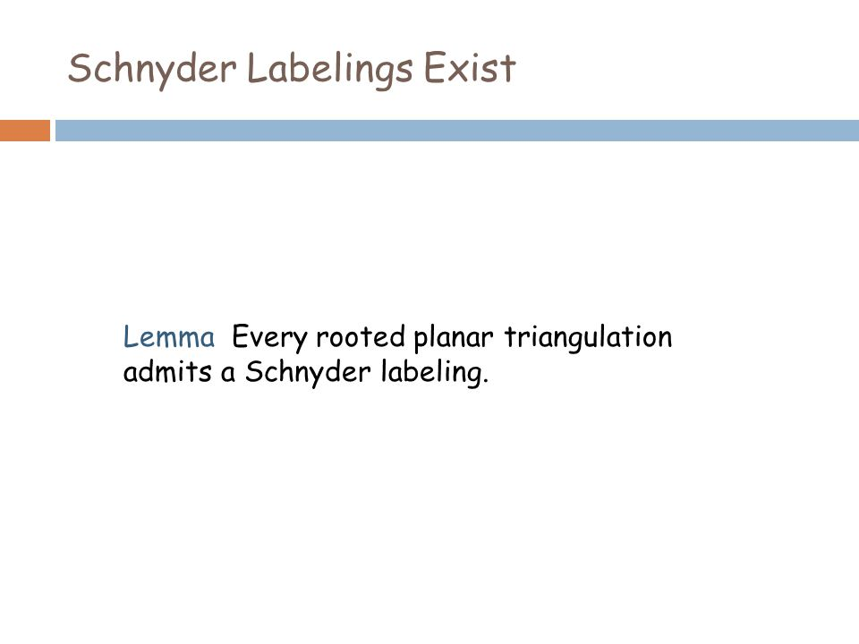 Schnyder Labelings Exist Lemma Every rooted planar triangulation admits a Schnyder labeling.