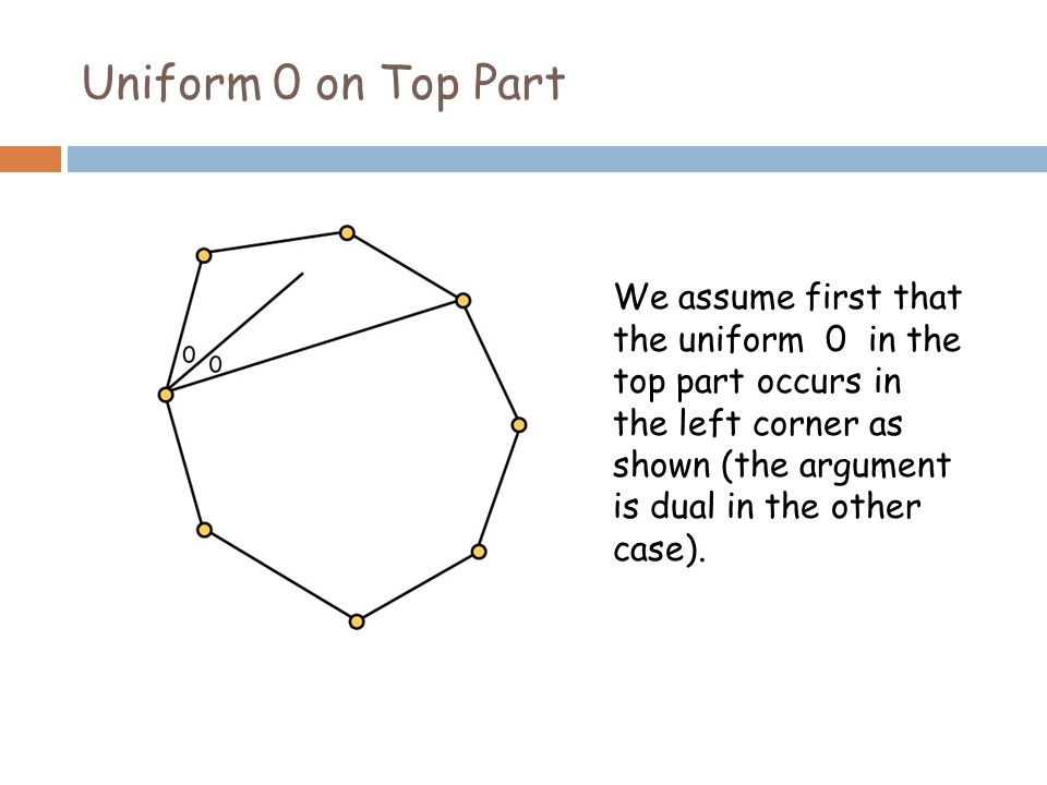 Uniform 0 on Top Part We assume first that the uniform 0 in the top part occurs in the left corner as shown (the argument is dual in the other case).