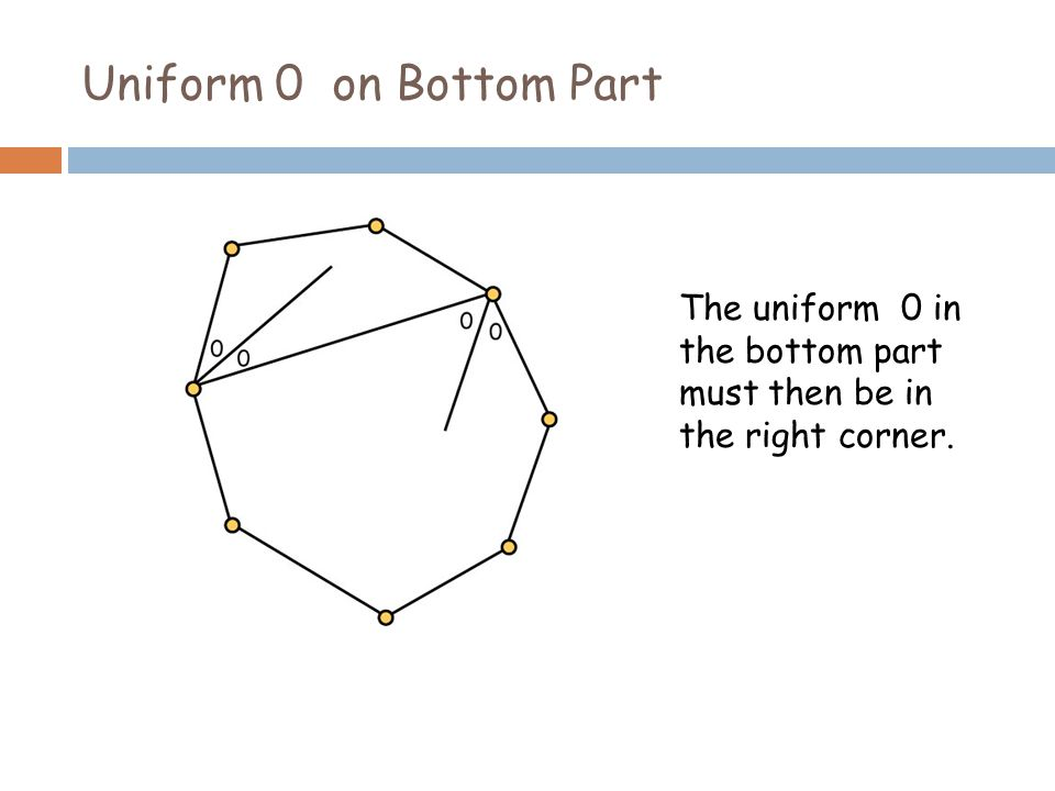 Uniform 0 on Bottom Part The uniform 0 in the bottom part must then be in the right corner.