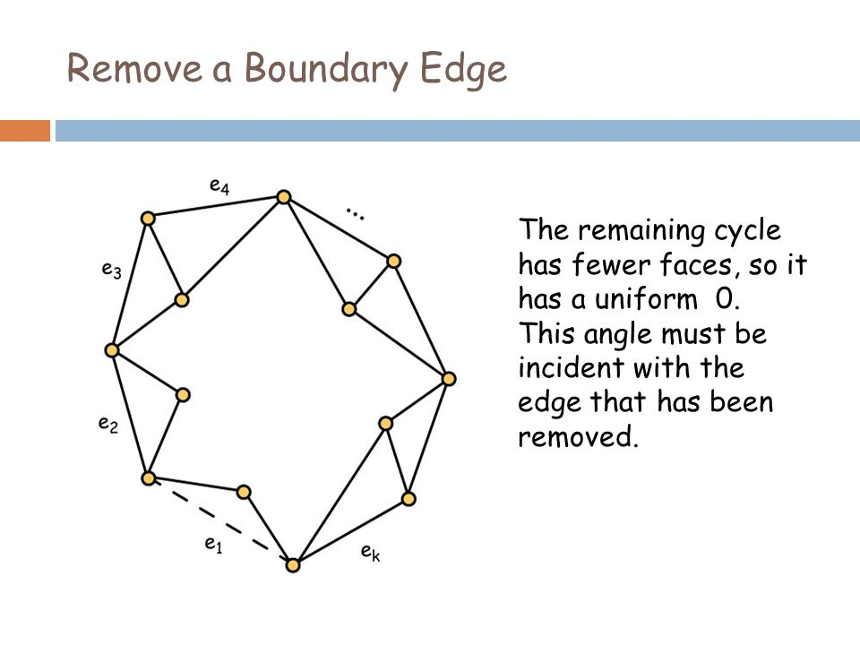 Remove a Boundary Edge The remaining cycle has fewer faces, so it has a uniform 0.