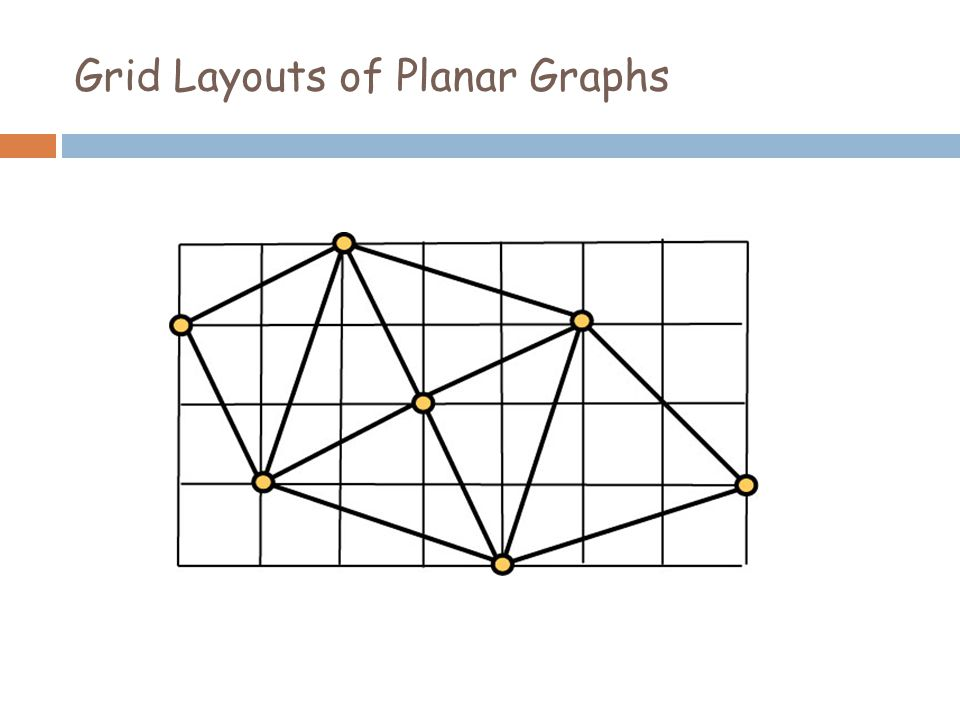 Grid Layouts of Planar Graphs