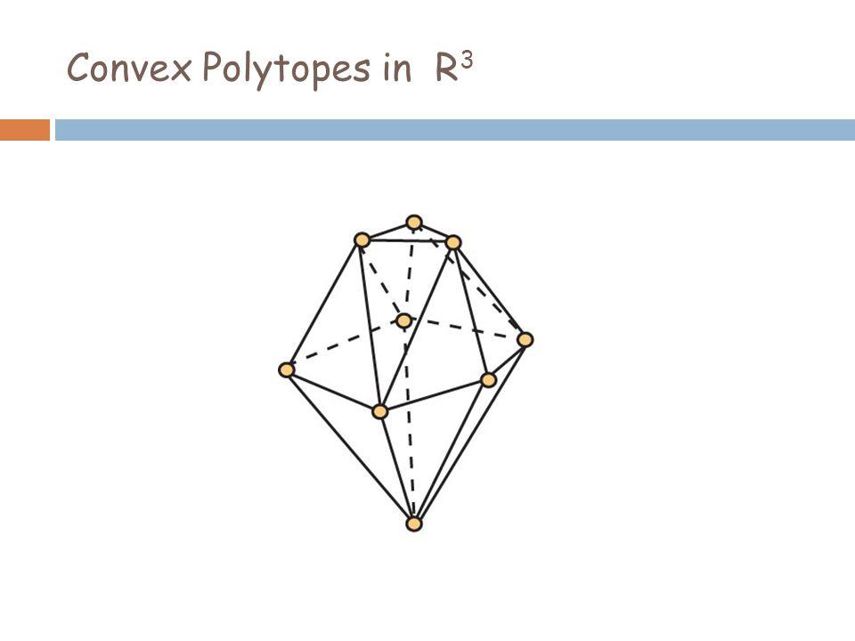 Convex Polytopes in R 3