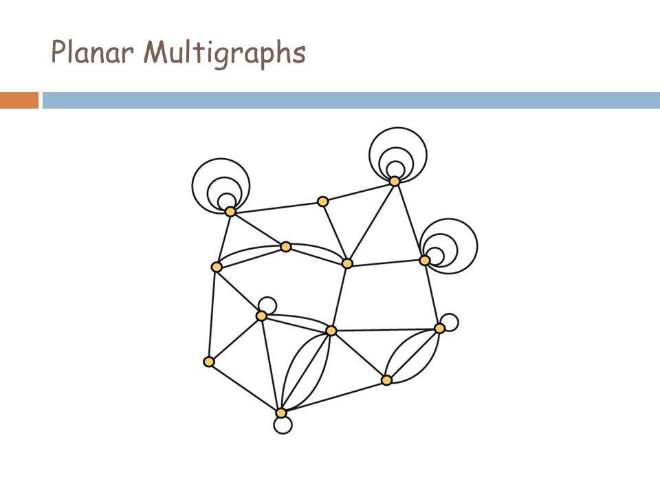 Planar Multigraphs