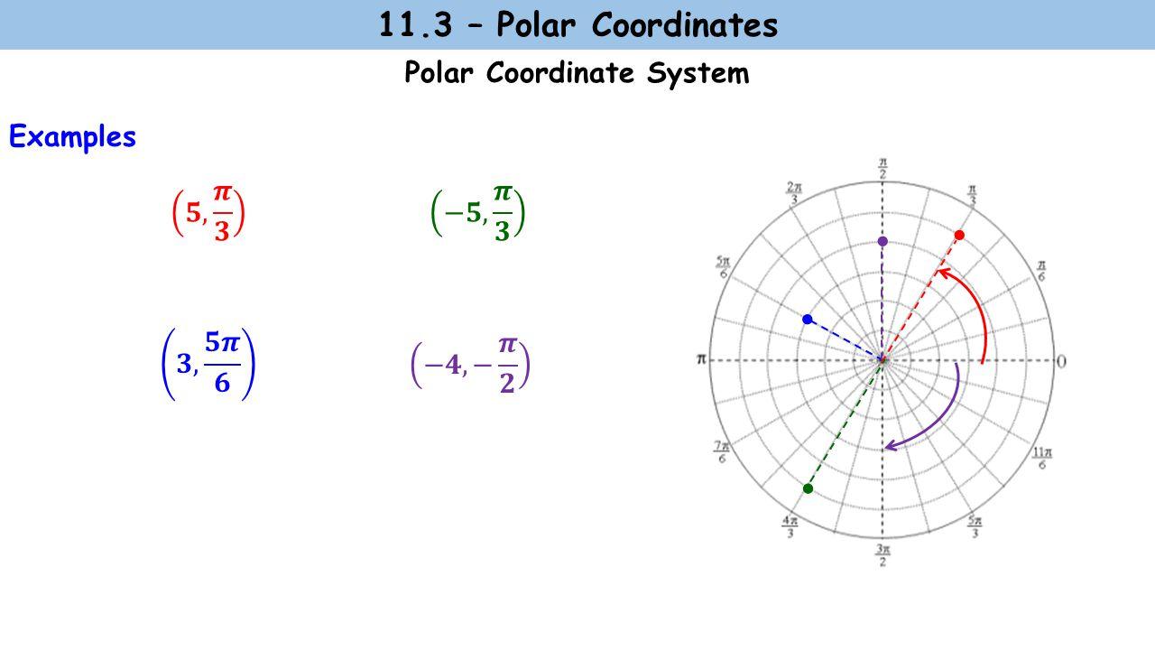 11.3 – Polar Coordinates Polar Coordinate System Examples    