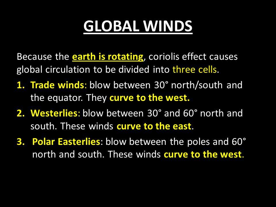 Rotating Earth Model