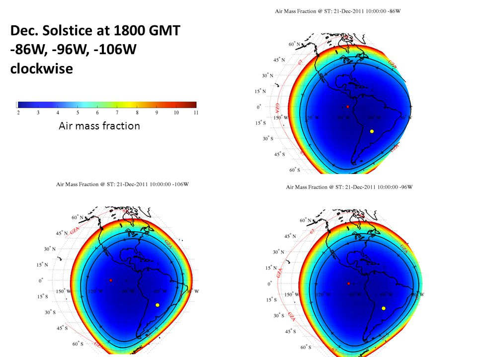 Dec. Solstice at 1800 GMT -86W, -96W, -106W clockwise Air mass fraction