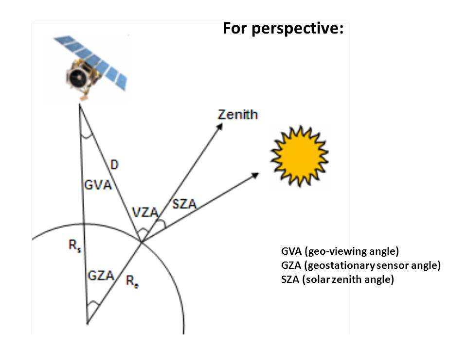 For perspective: GVA (geo-viewing angle) GZA (geostationary sensor angle) SZA (solar zenith angle)