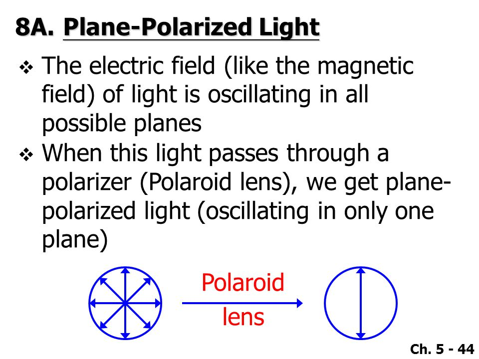 Ch. 5 - 44  The electric field (like the magnetic field) of light is oscillating in all possible planes  When this light passes through a polarizer