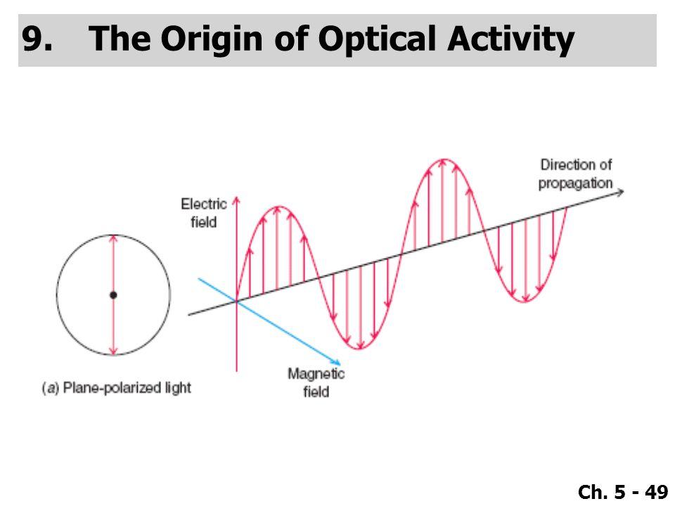 Ch. 5 - 49 9.The Origin of Optical Activity
