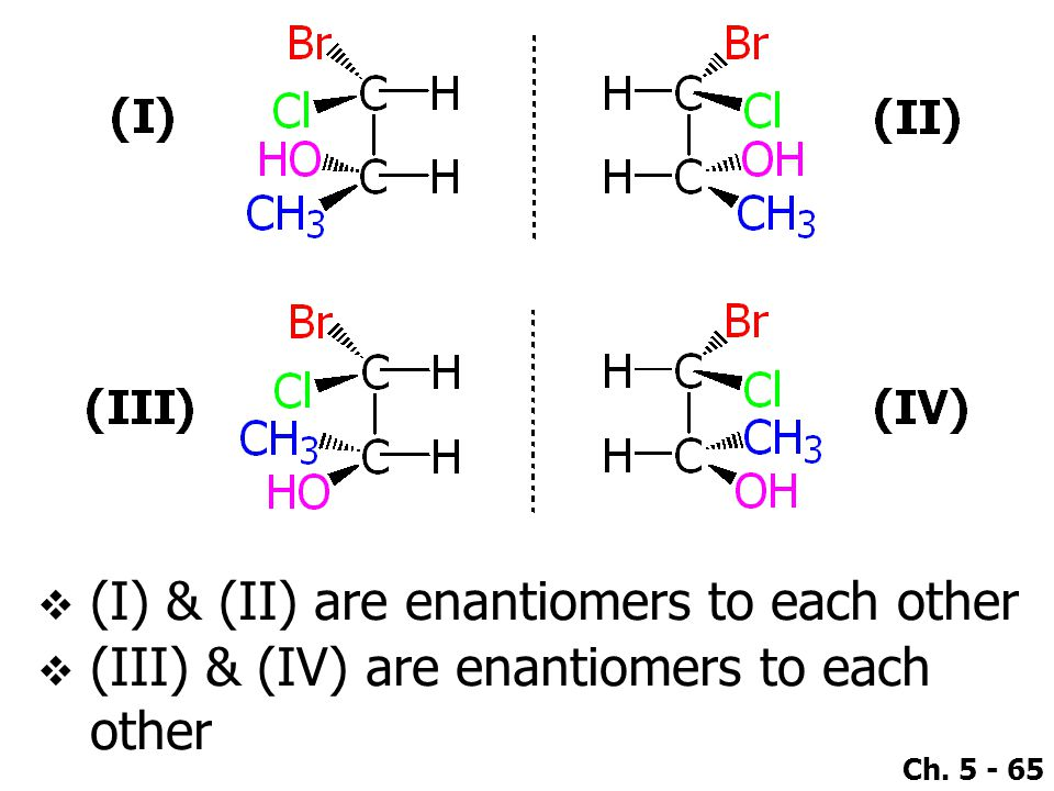 Ch. 5 - 65  (I) & (II) are enantiomers to each other  (III) & (IV) are enantiomers to each other