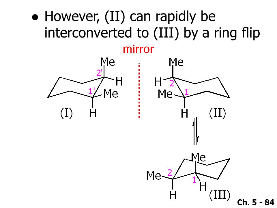 Ch. 5 - 84 ●However, (II) can rapidly be interconverted to (III) by a ring flip