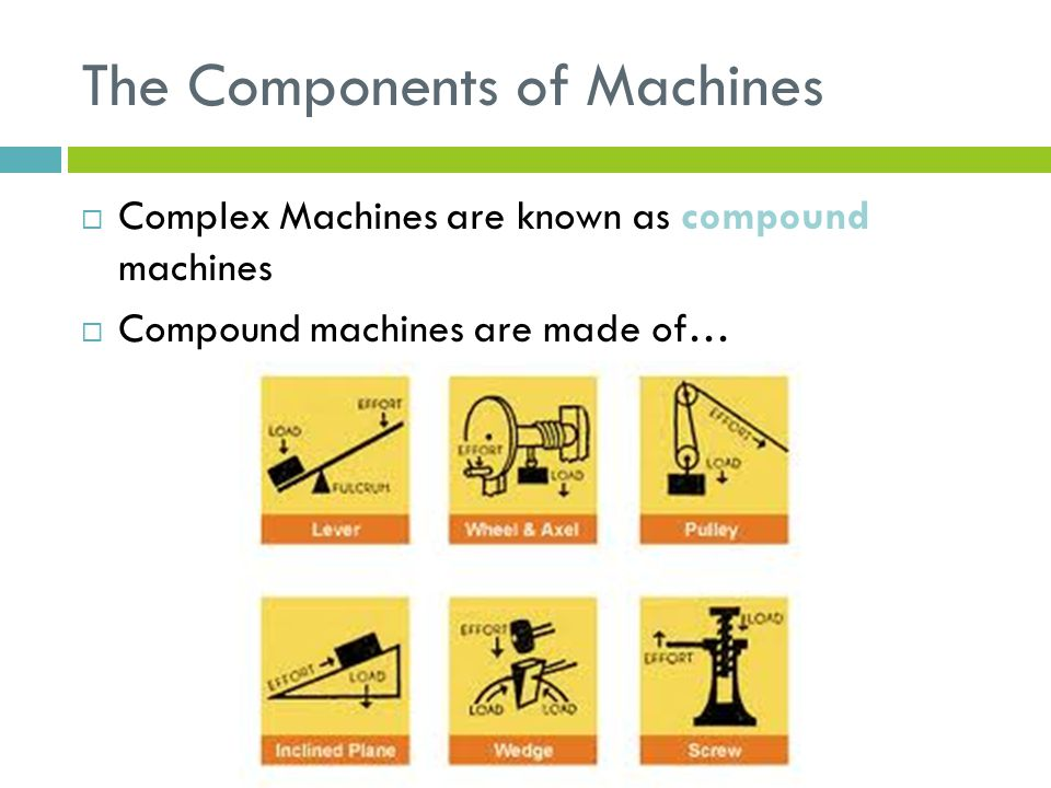 The Components of Machines  Complex Machines are known as compound machines  Compound machines are made of…