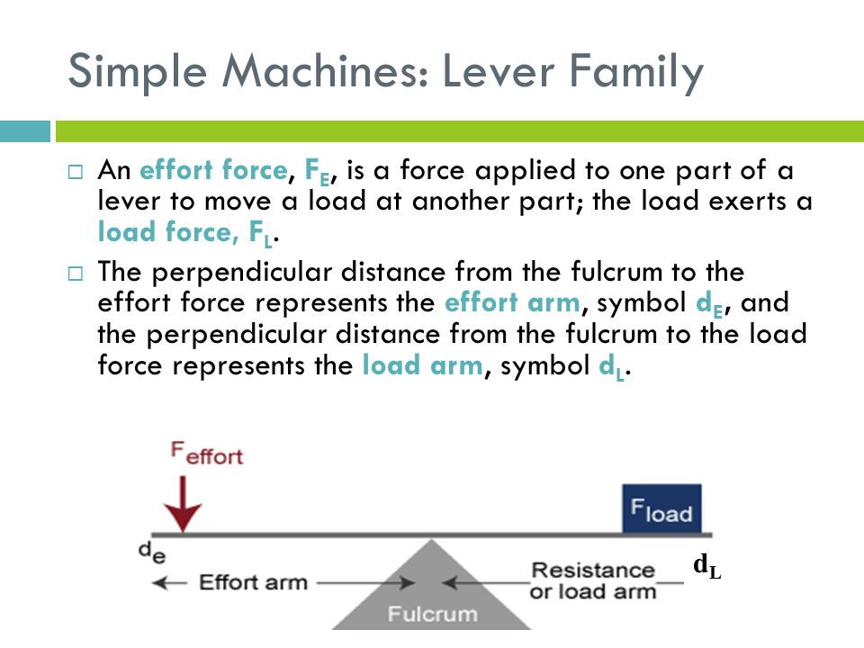  An effort force, F E, is a force applied to one part of a lever to move a load at another part; the load exerts a load force, F L.