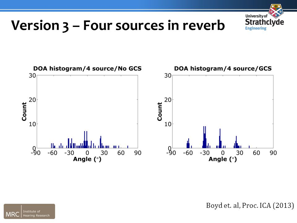 Version 3 – Four sources in reverb Boyd et. al, Proc. ICA (2013)