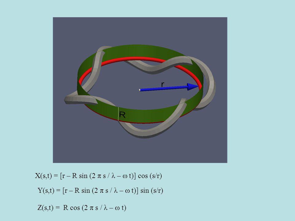 X(s,t) = [r – R sin (2 π s / λ – ω t)] cos (s/r) Y(s,t) = [r – R sin (2 π s / λ – ω t)] sin (s/r) Z(s,t) = R cos (2 π s / λ – ω t)