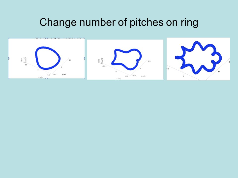 Change number of pitches on ring