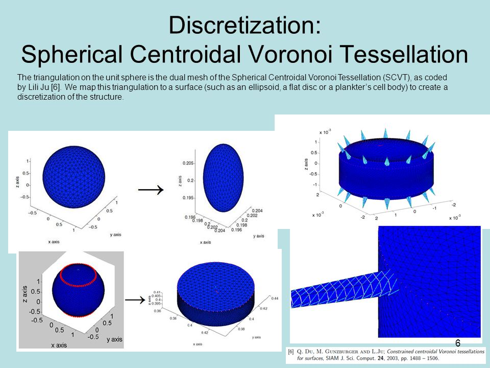 Discretization: Spherical Centroidal Voronoi Tessellation The triangulation on the unit sphere is the dual mesh of the Spherical Centroidal Voronoi Te
