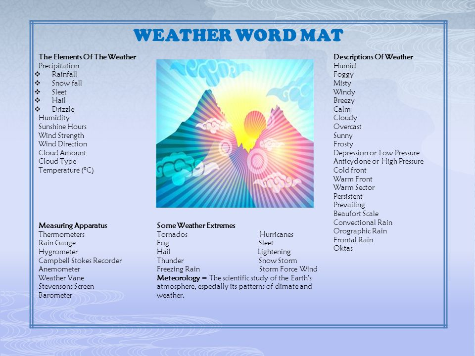 WEATHER WORD MAT The Elements Of The Weather Precipitation  Rainfall  Snow fall  Sleet  Hail  Drizzle Humidity Sunshine Hours Wind Strength Wind