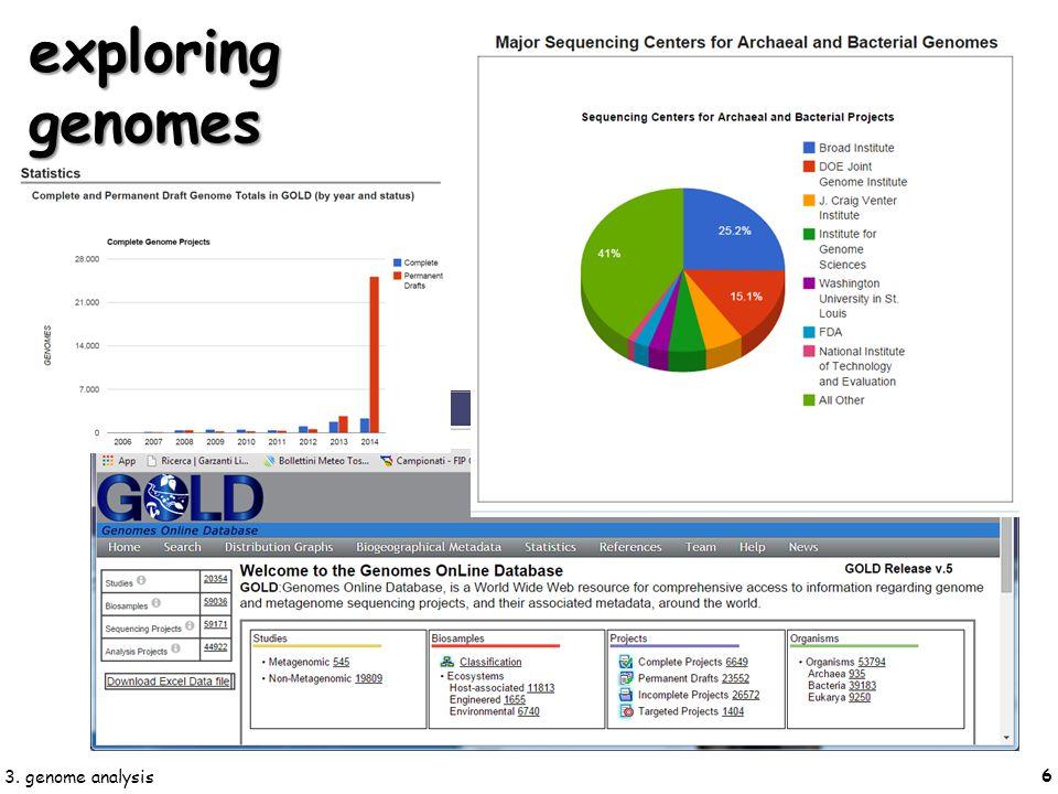 17 3. genome analysis