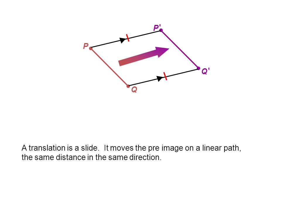 P Q P 'P ' Q 'Q ' A translation is a slide. It moves the pre image on a linear path, the same distance in the same direction.