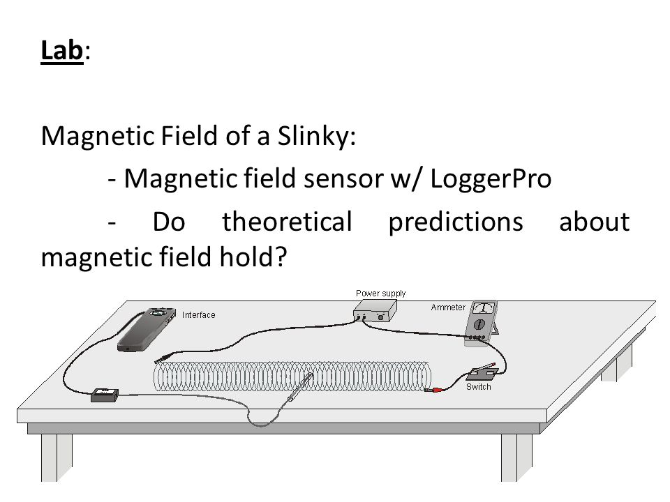 Lab: Magnetic Field of a Slinky: - Magnetic field sensor w/ LoggerPro - Do theoretical predictions about magnetic field hold?
