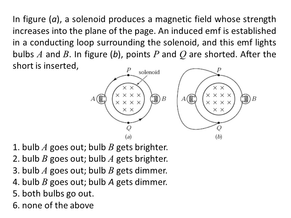 In figure (a), a solenoid produces a magnetic field whose strength increases into the plane of the page. An induced emf is established in a conducting