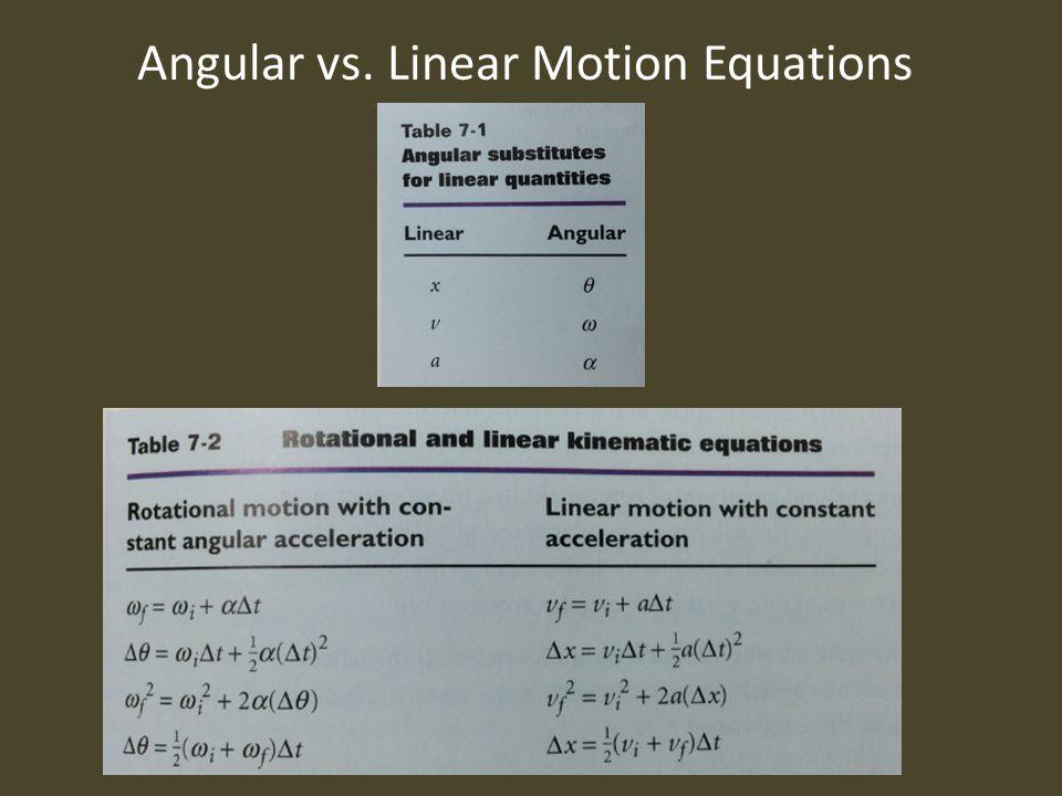 Angular vs. Linear Motion Equations