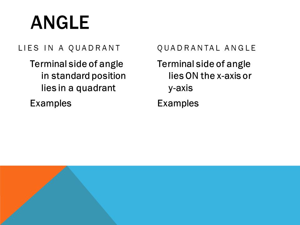 ANGLE LIES IN A QUADRANT Terminal side of angle in standard position lies in a quadrant Examples QUADRANTAL ANGLE Terminal side of angle lies ON the x-axis or y-axis Examples